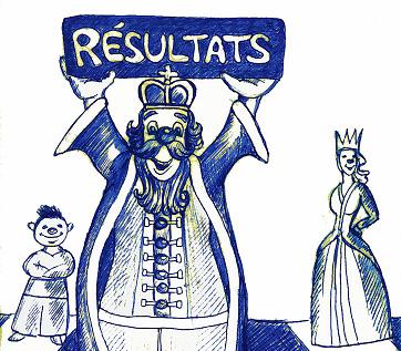 resultat jeunes recadre